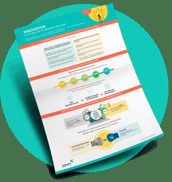 JOYN Innovation Infographic
